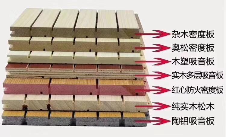 木制吸音板-河南永高建材有限公司