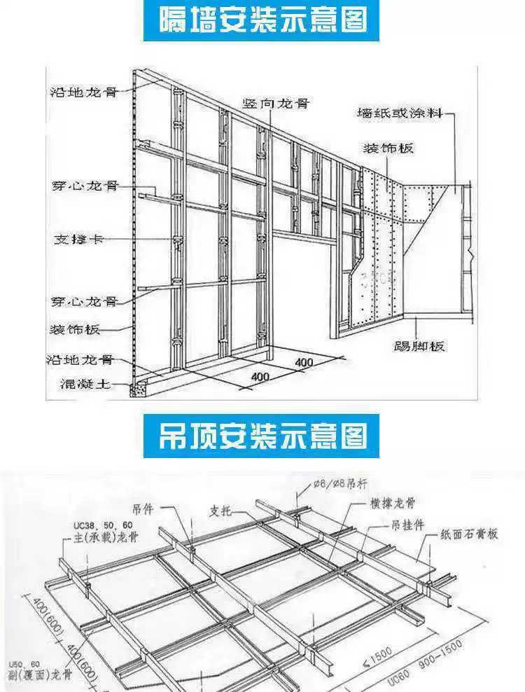 轻钢龙骨-河南永高建材有限公司